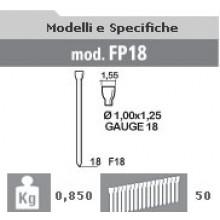 CHIODINI  MM 18 PER CORNICI-CONF.DA 5000 PZ-